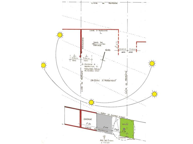 division de terrain cration lotissement maison is re. Black Bedroom Furniture Sets. Home Design Ideas